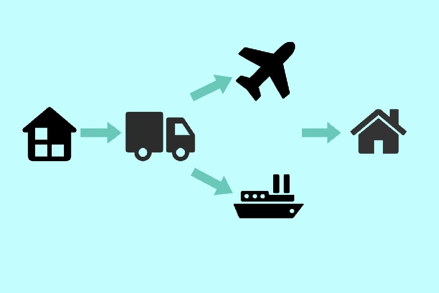 modo de transporte