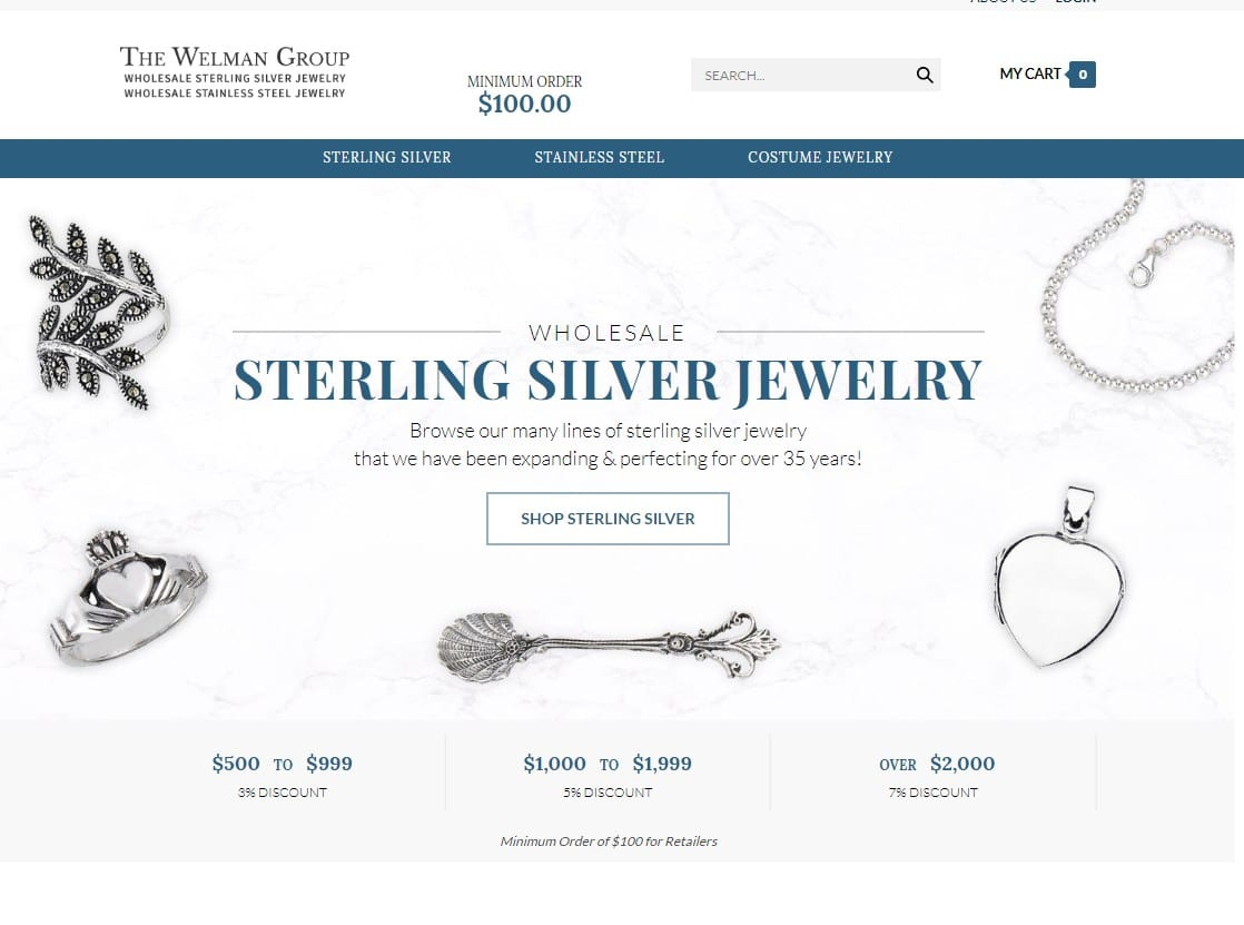 the welman group homepage