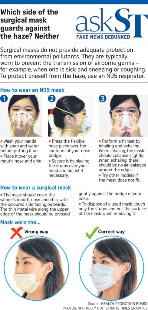 how to properly wear mask