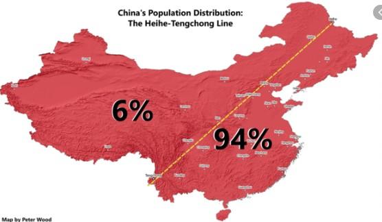 china distribution