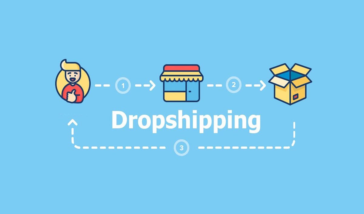 Easiest Ways to start Shopify Dropshipping with no course