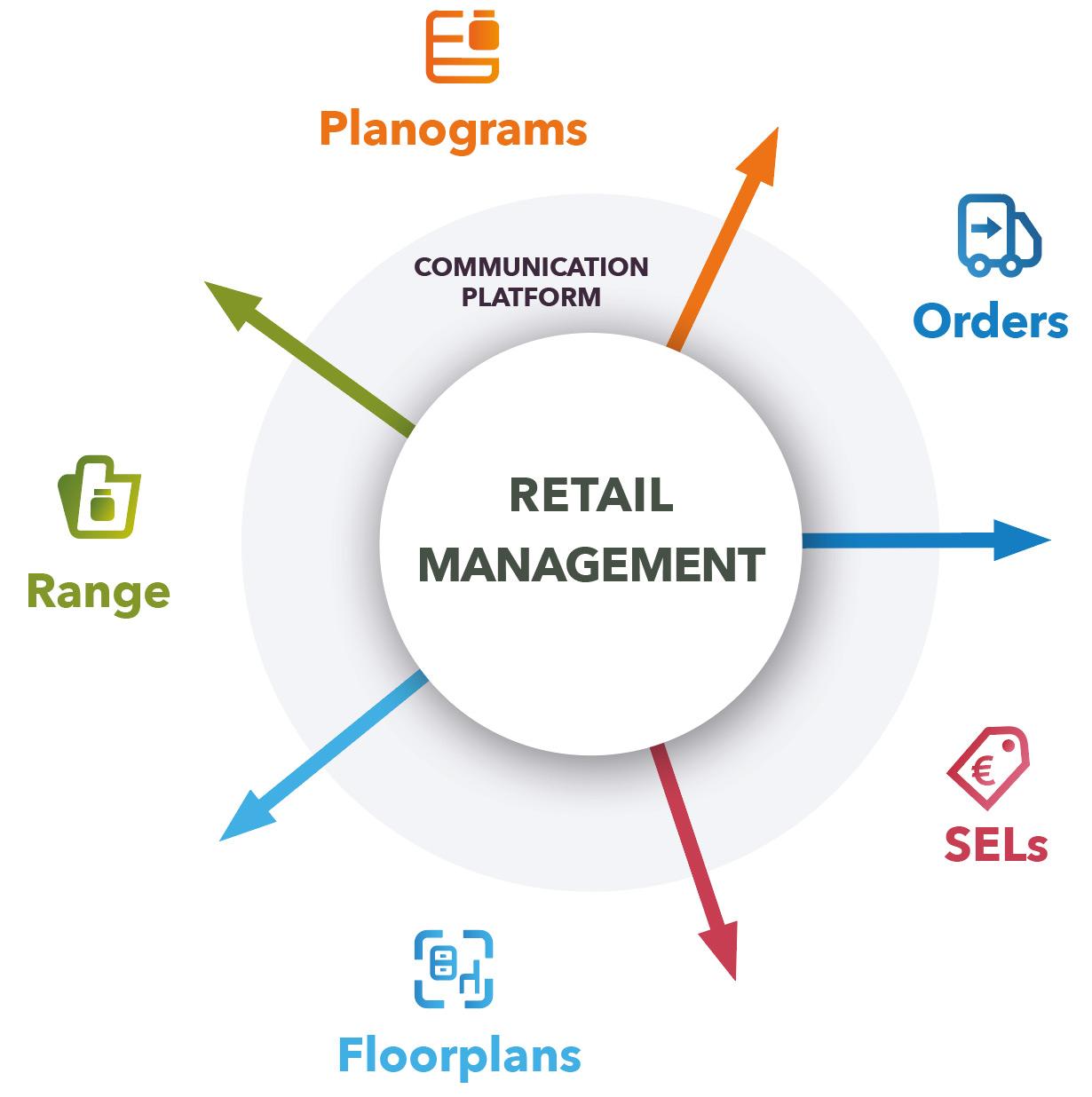 retail-management-image