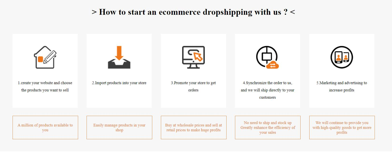 how to start dropshipping with Nihaojewelry